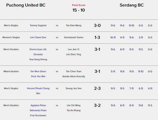 Competition intensifies through Kopiko Purple League's unique scoring system
