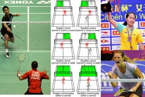 a brief history of badminton Why is badminton a good game to help maintain and improve physical fitness.