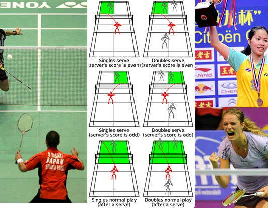 Rules for Badminton Singles