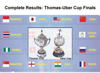 Complete Results: Thomas - Uber Cup Finals