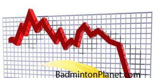 The financial market slump has already started affecting Malaysian badminton players.