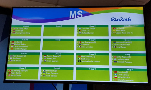 Men's singles draw for the 2016 Rio Olympics. (photo: BWF)