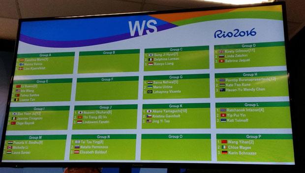 Women's singles draw for the 2016 Rio Olympics. (photo: BWF)