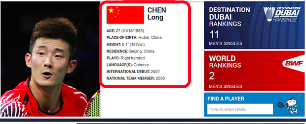 How old is Chen Long? (photo: BWF)
