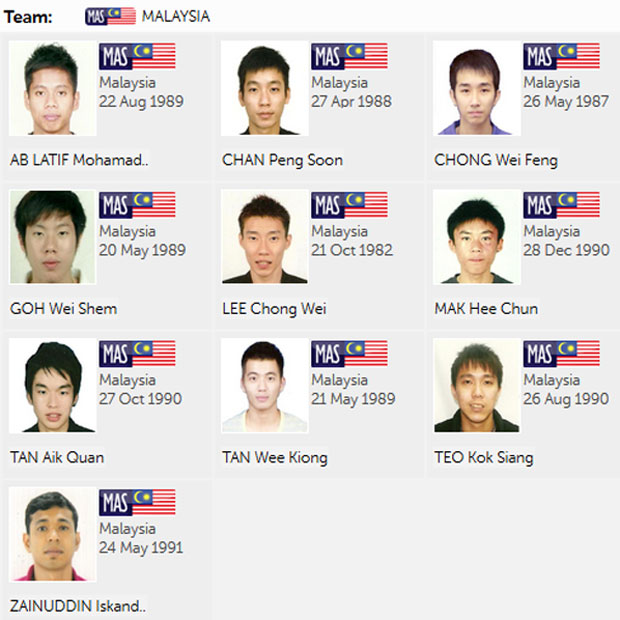 The 10-man Malaysia badminton roster for 2015 SEA Games. (photo: 28th SEA Games)