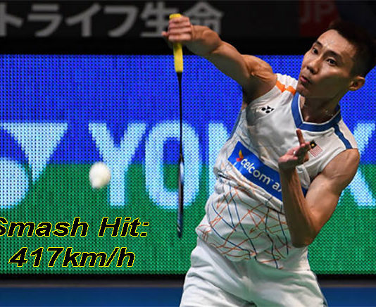 Lee Chong Wei achieves the fastest badminton smash in competition (male) with 417km/h. (photo: AP)