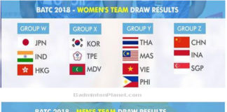 Draw results of the 2018 Badminton Asia Team Championship