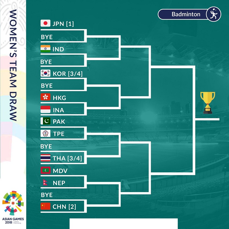 2018 Asian Games badminton women's team draw. (photo: Asian Games)