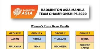 Here is the result of 2020 Badminton Asia Team Championships group stage draw. (photo: BWF)