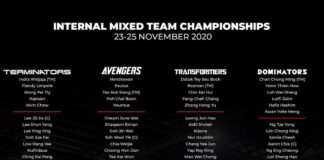 List of player rosters for the four teams participating at the mixed team championships. (photo: BAM)