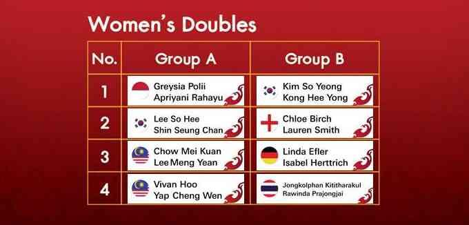 BWF World Tour Finals 2020 Draw - Women's Doubles (photo: BWF)
