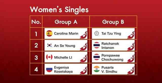 BWF World Tour Finals 2020 Draw - Women's Singles (photo: BWF)