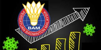 A total of 15 Malaysian players who stayed at Academy Badminton Malaysia (ABM) were tested positive for COVID-19.