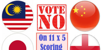Malaysia, China, Japan, England and Other Countries That Vote Against the 11 x 5 Scoring System.