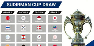 Sudirman Cup: Malaysia drawn in Group D with second seed Japan, England, and Egypt. (photo: BWF)
